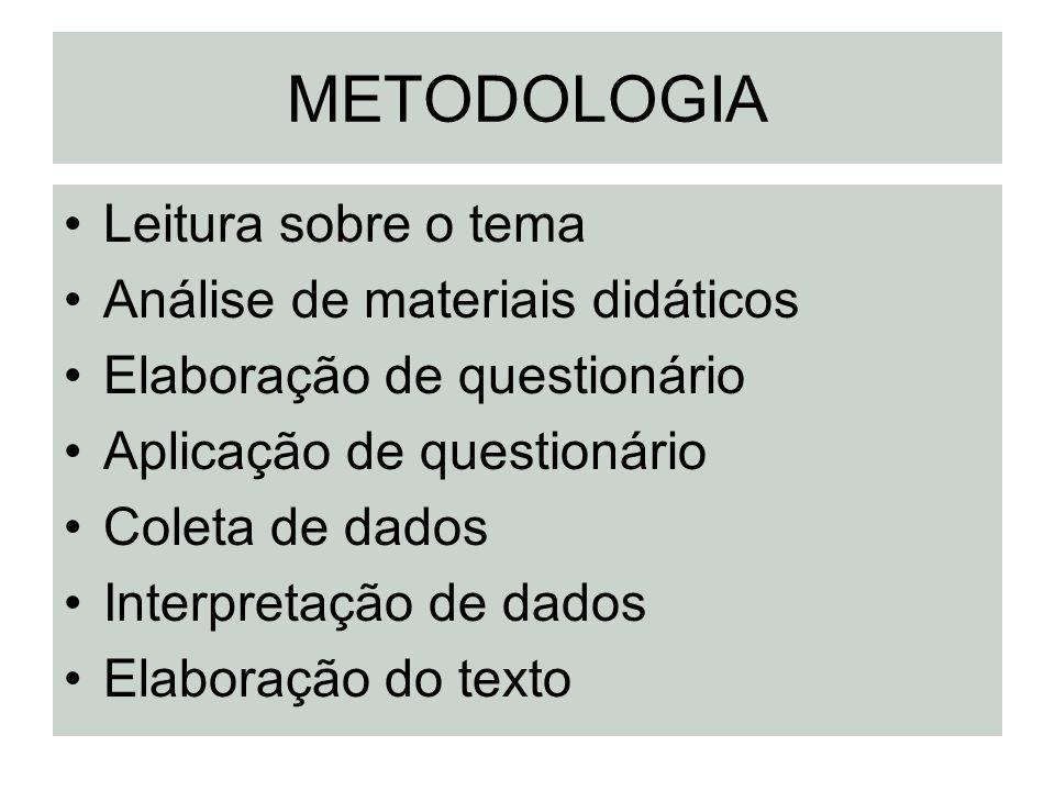METODOLOGIA Leitura sobre o tema Análise de materiais didáticos Elaboração de questionário Aplicação de questionário Coleta de dados Interpretação de
