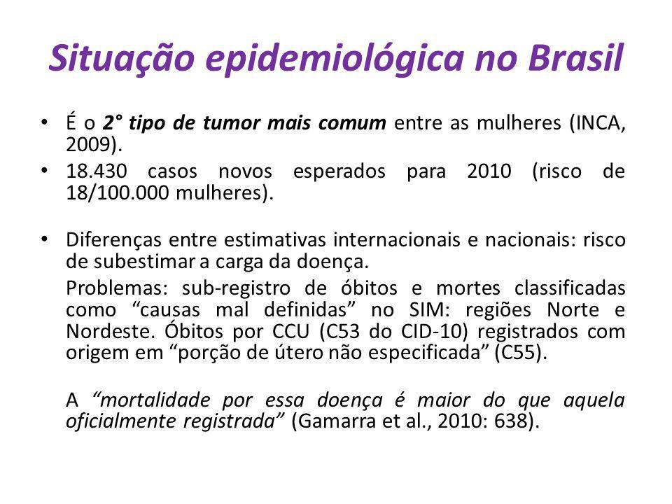 Situação epidemiológica no Brasil É o 2° tipo de tumor mais comum entre as mulheres (INCA, 2009). 18.430 casos novos esperados para 2010 (risco de 18/
