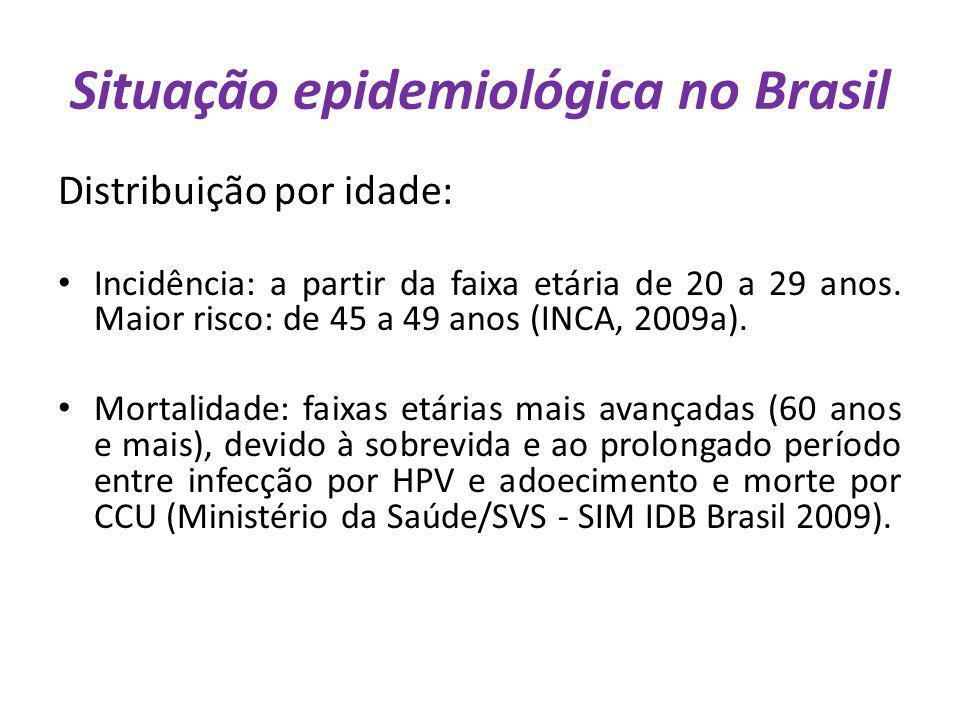 Situação epidemiológica no Brasil Distribuição por idade: Incidência: a partir da faixa etária de 20 a 29 anos. Maior risco: de 45 a 49 anos (INCA, 20