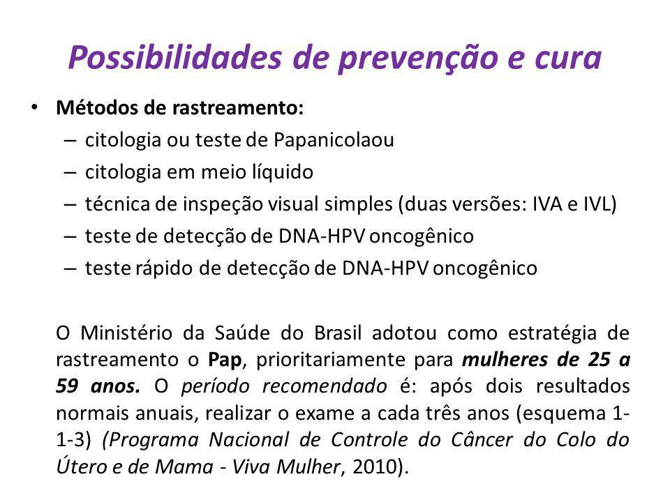 Possibilidades de prevenção e cura Métodos de rastreamento: – citologia ou teste de Papanicolaou – citologia em meio líquido – técnica de inspeção vis