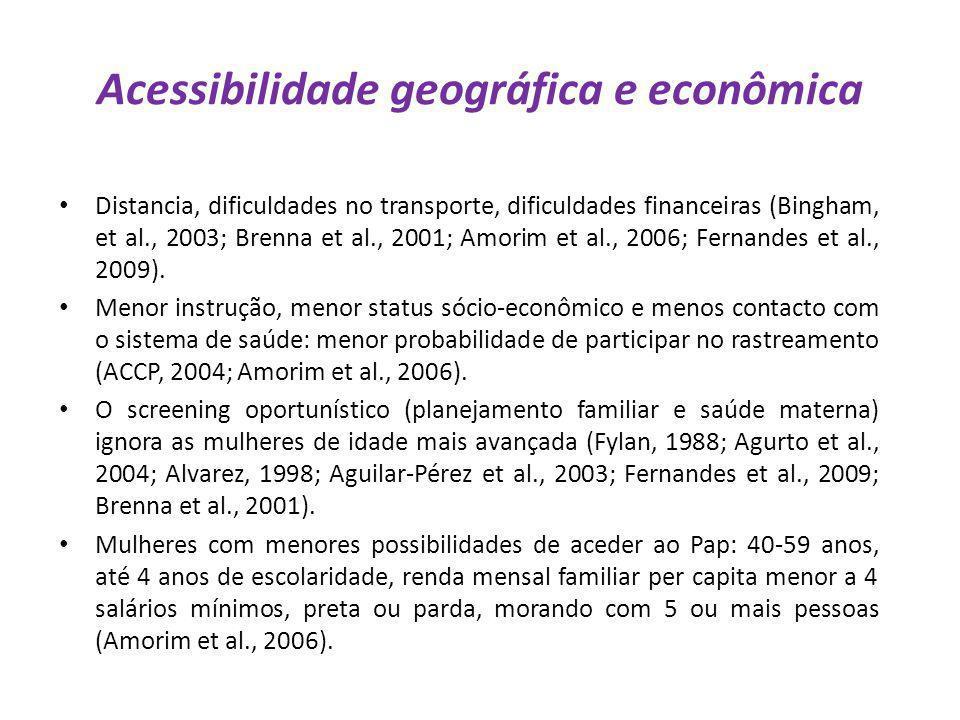 Acessibilidade geográfica e econômica Distancia, dificuldades no transporte, dificuldades financeiras (Bingham, et al., 2003; Brenna et al., 2001; Amo