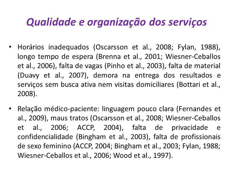 Qualidade e organização dos serviços Horários inadequados (Oscarsson et al., 2008; Fylan, 1988), longo tempo de espera (Brenna et al., 2001; Wiesner-C