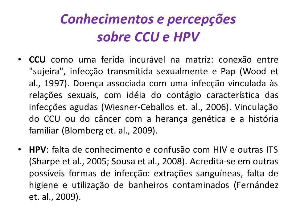 Conhecimentos e percepções sobre CCU e HPV CCU como uma ferida incurável na matriz: conexão entre