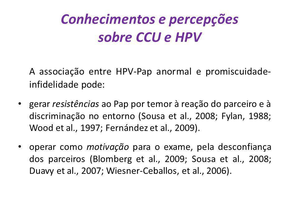 Conhecimentos e percepções sobre CCU e HPV A associação entre HPV-Pap anormal e promiscuidade- infidelidade pode: gerar resistências ao Pap por temor
