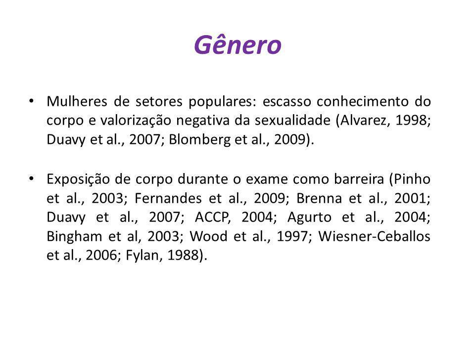 Gênero Mulheres de setores populares: escasso conhecimento do corpo e valorização negativa da sexualidade (Alvarez, 1998; Duavy et al., 2007; Blomberg