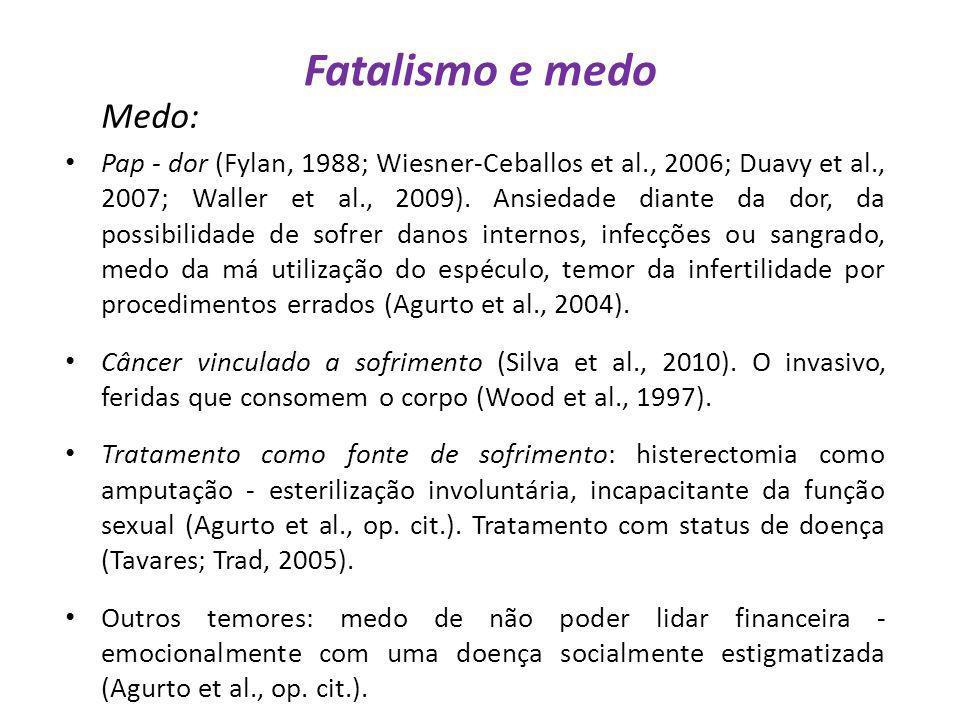Fatalismo e medo Medo: Pap - dor (Fylan, 1988; Wiesner-Ceballos et al., 2006; Duavy et al., 2007; Waller et al., 2009). Ansiedade diante da dor, da po
