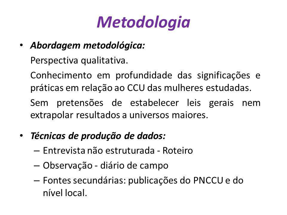 Metodologia Abordagem metodológica: Perspectiva qualitativa. Conhecimento em profundidade das significações e práticas em relação ao CCU das mulheres