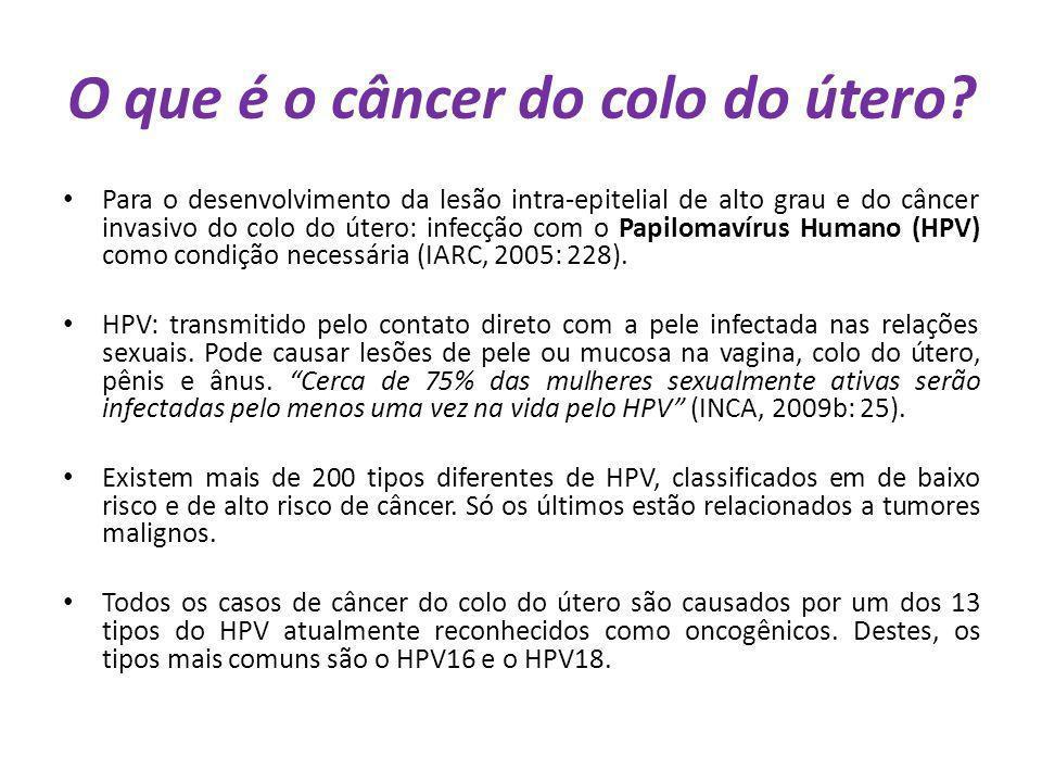 O que é o câncer do colo do útero? Para o desenvolvimento da lesão intra-epitelial de alto grau e do câncer invasivo do colo do útero: infecção com o