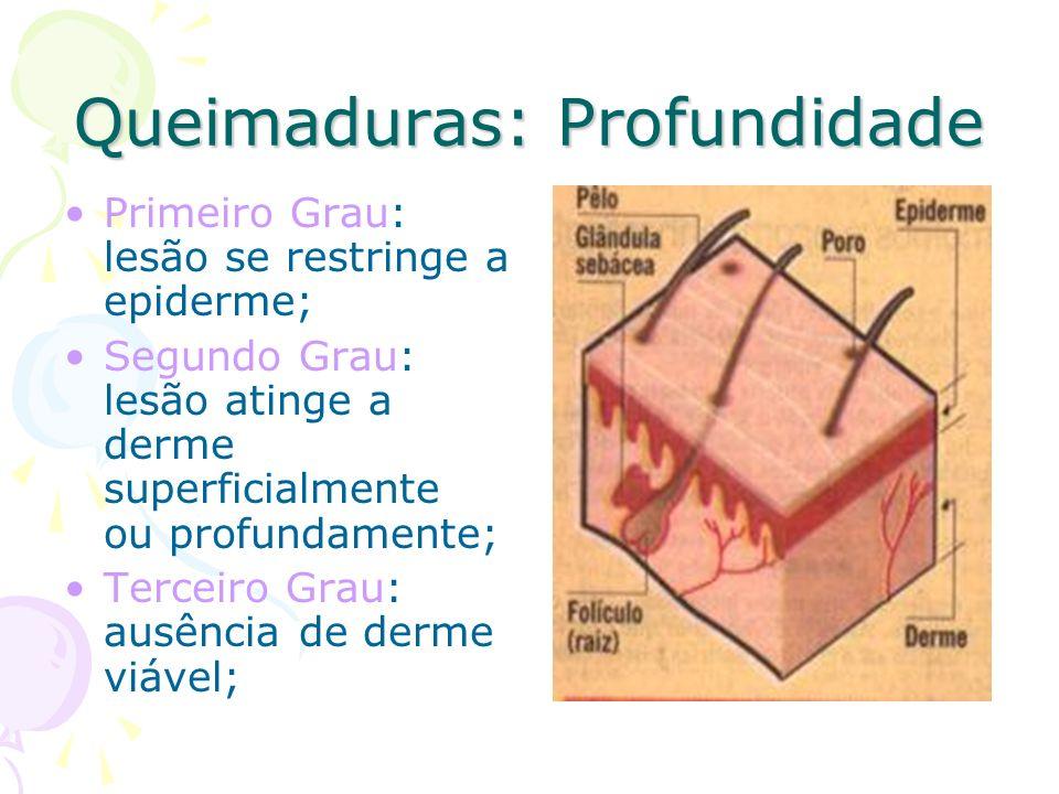 Queimaduras: Profundidade Primeiro Grau: lesão se restringe a epiderme; Segundo Grau: lesão atinge a derme superficialmente ou profundamente; Terceiro