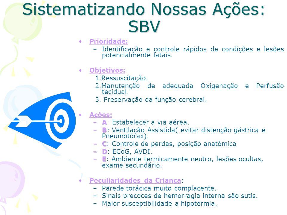 Sistematizando Nossas Ações: SBV Prioridade: –Identificação e controle rápidos de condições e lesões potencialmente fatais. Objetivos: 1.Ressuscitação