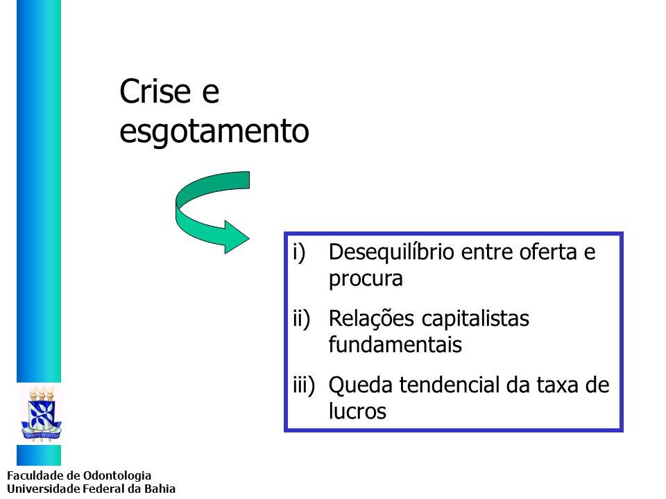 Faculdade de Odontologia Universidade Federal da Bahia Crise e esgotamento i)Desequilíbrio entre oferta e procura ii)Relações capitalistas fundamentai