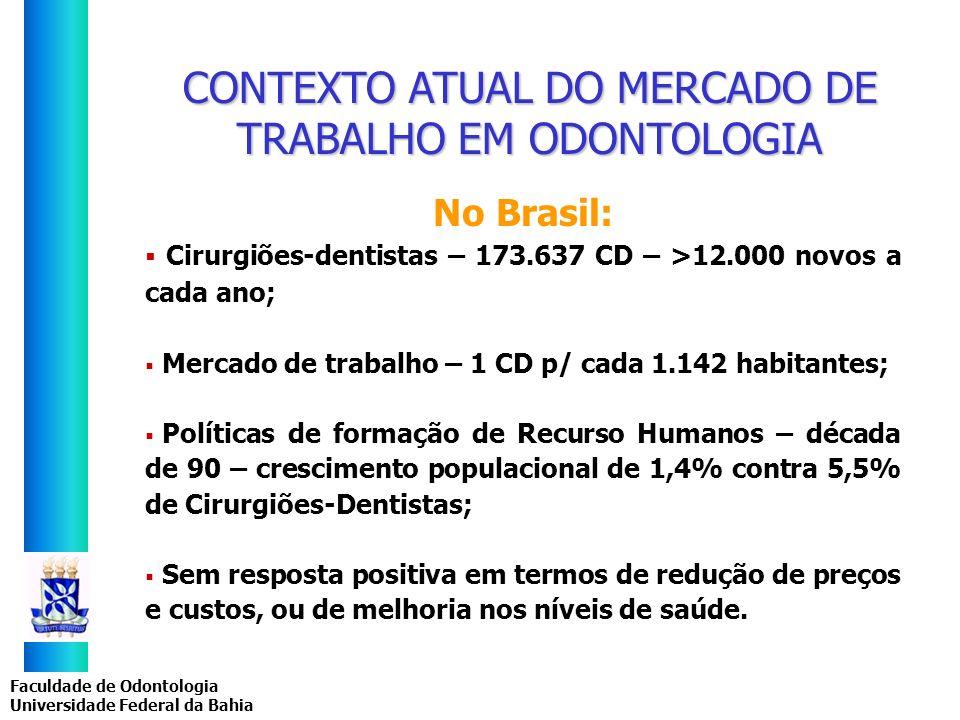 Faculdade de Odontologia Universidade Federal da Bahia CONTEXTO ATUAL DO MERCADO DE TRABALHO EM ODONTOLOGIA No Brasil: Cirurgiões-dentistas – 173.637