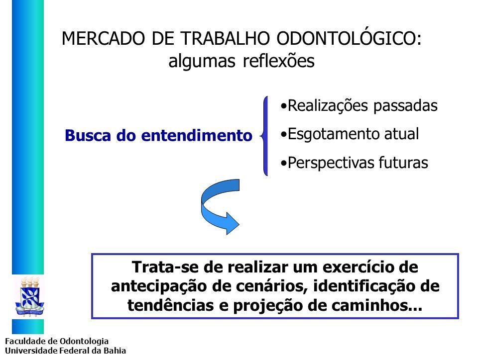 Faculdade de Odontologia Universidade Federal da Bahia MERCADO DE TRABALHO ODONTOLÓGICO: algumas reflexões Busca do entendimento Realizações passadas