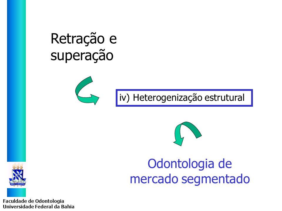 Faculdade de Odontologia Universidade Federal da Bahia Retração e superação iv) Heterogenização estrutural Odontologia de mercado segmentado