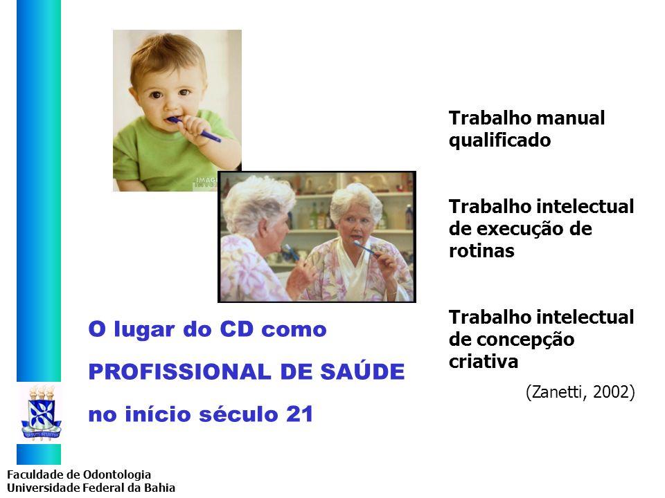 Faculdade de Odontologia Universidade Federal da Bahia O lugar do CD como PROFISSIONAL DE SAÚDE no início século 21 Trabalho manual qualificado Trabal