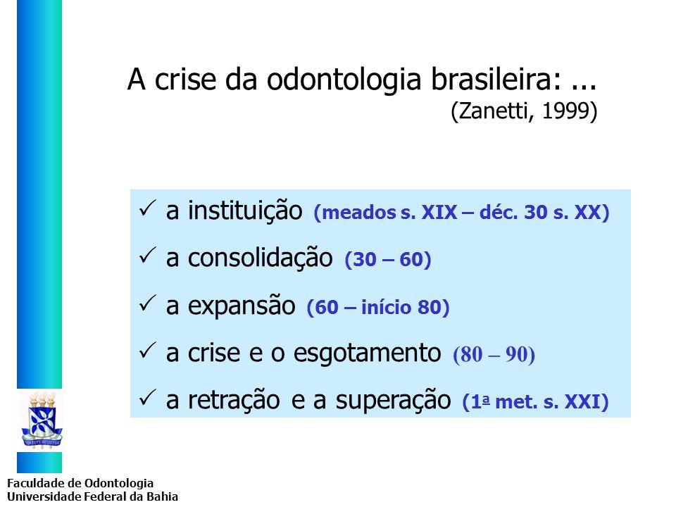 Faculdade de Odontologia Universidade Federal da Bahia A crise da odontologia brasileira:... (Zanetti, 1999) a instituição (meados s. XIX – déc. 30 s.