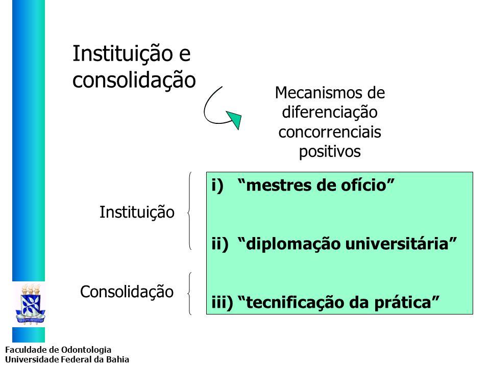 Faculdade de Odontologia Universidade Federal da Bahia Instituição e consolidação Mecanismos de diferenciação concorrenciais positivos i)mestres de of