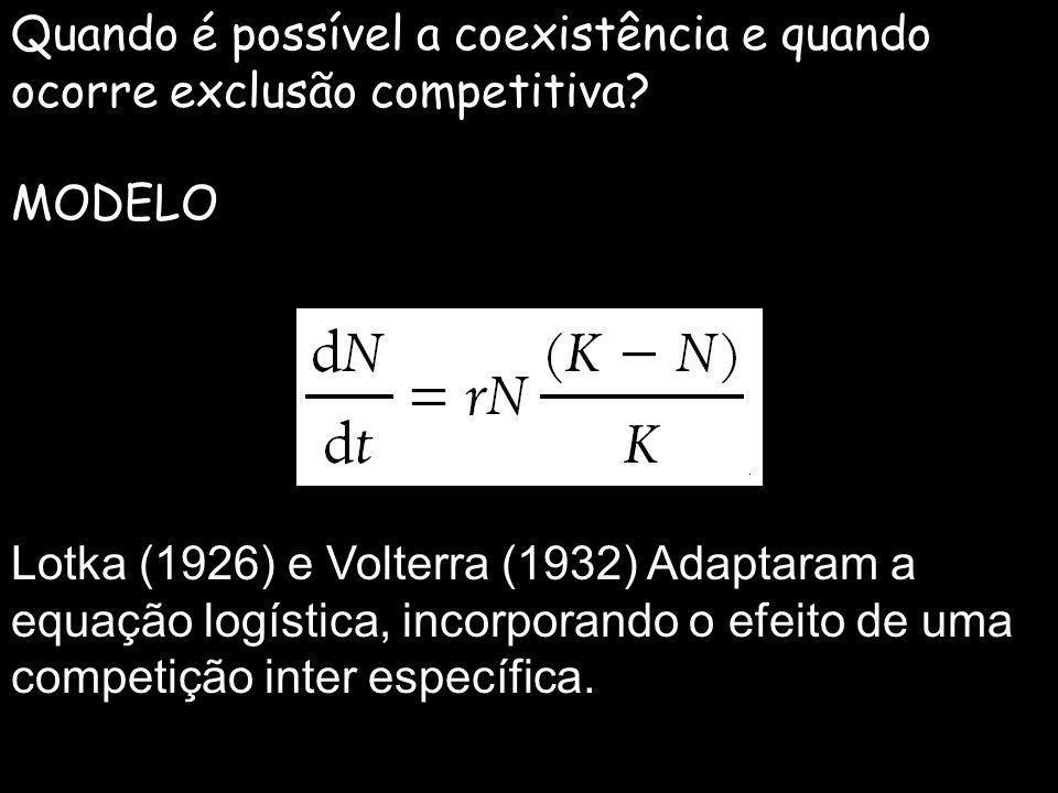 Quando é possível a coexistência e quando ocorre exclusão competitiva? MODELO Lotka (1926) e Volterra (1932) Adaptaram a equação logística, incorporan
