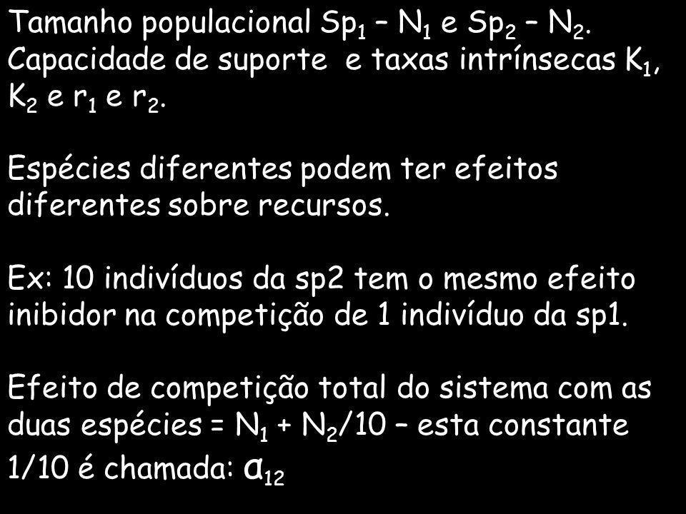 Tamanho populacional Sp 1 – N 1 e Sp 2 – N 2. Capacidade de suporte e taxas intrínsecas K 1, K 2 e r 1 e r 2. Espécies diferentes podem ter efeitos di