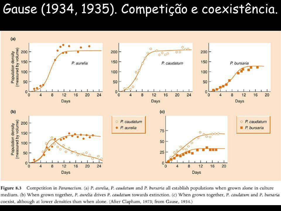 http://ecologia.icb.ufmg.br/~rpcoelho/energetica/Projeto_2004/Fig16.jpg