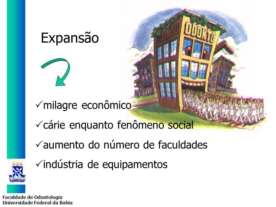 Faculdade de Odontologia Universidade Federal da Bahia Expansão milagre econômico cárie enquanto fenômeno social aumento do número de faculdades indús