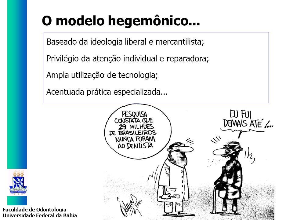 Faculdade de Odontologia Universidade Federal da Bahia O modelo hegemônico... Baseado da ideologia liberal e mercantilista; Privilégio da atenção indi