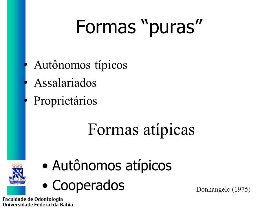 Faculdade de Odontologia Universidade Federal da Bahia Formas puras Autônomos atípicos Cooperados Formas atípicas Autônomos típicos Assalariados Propr