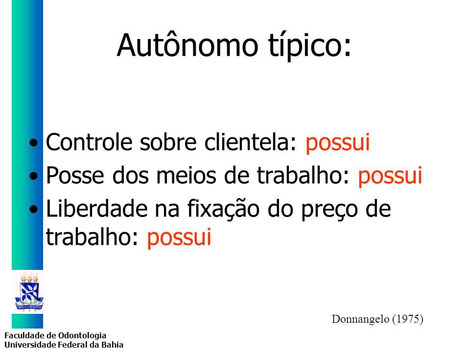 Faculdade de Odontologia Universidade Federal da Bahia Autônomo típico: Controle sobre clientela: possui Posse dos meios de trabalho: possui Liberdade