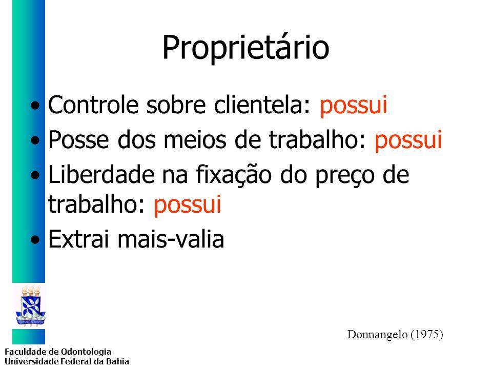 Faculdade de Odontologia Universidade Federal da Bahia Proprietário Controle sobre clientela: possui Posse dos meios de trabalho: possui Liberdade na