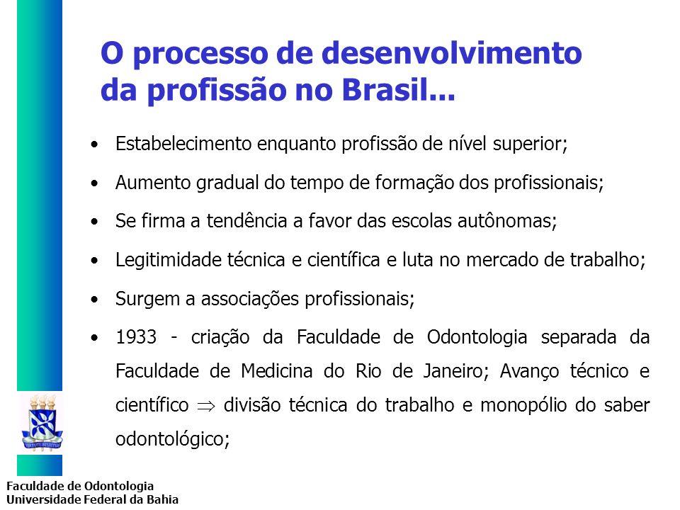Faculdade de Odontologia Universidade Federal da Bahia CONTEXTO ATUAL DO MERCADO DE TRABALHO EM ODONTOLOGIA N o de Cirurgiões-Dentista Brasil = 173.637 SP = 60.224 BA = 5.147 Salvador = 2.937 Salvador = 2.937 RR = 157 (CFO, 2003)