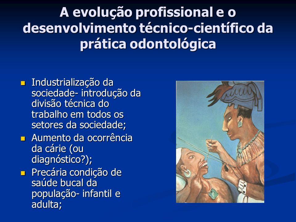 Auxiliar de Consultório Dental Selecionar moldeiras Selecionar moldeiras Descrição da ocupação (CFO, 1993) Selecionar moldeiras.