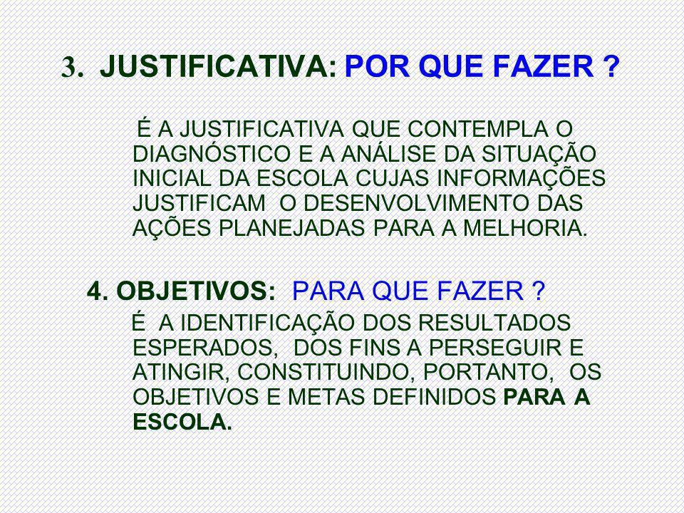 3. JUSTIFICATIVA: POR QUE FAZER ? É A JUSTIFICATIVA QUE CONTEMPLA O DIAGNÓSTICO E A ANÁLISE DA SITUAÇÃO INICIAL DA ESCOLA CUJAS INFORMAÇÕES JUSTIFICAM