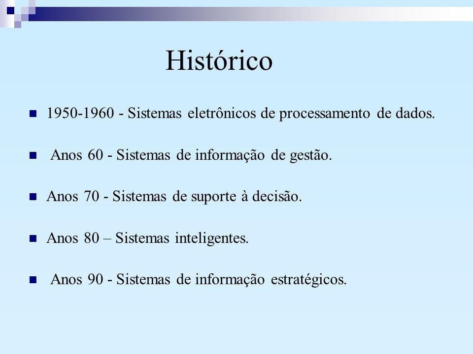 Histórico 1950-1960 - Sistemas eletrônicos de processamento de dados. Anos 60 - Sistemas de informação de gestão. Anos 70 - Sistemas de suporte à deci