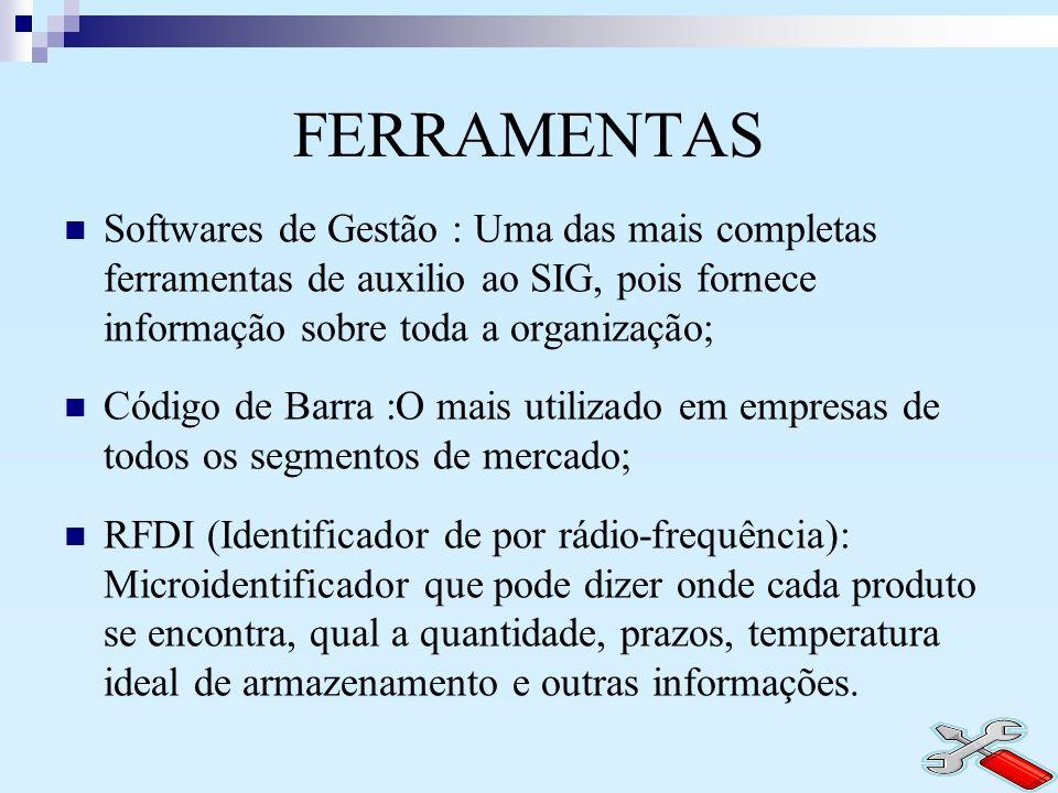 FERRAMENTAS Softwares de Gestão : Uma das mais completas ferramentas de auxilio ao SIG, pois fornece informação sobre toda a organização; Código de Ba