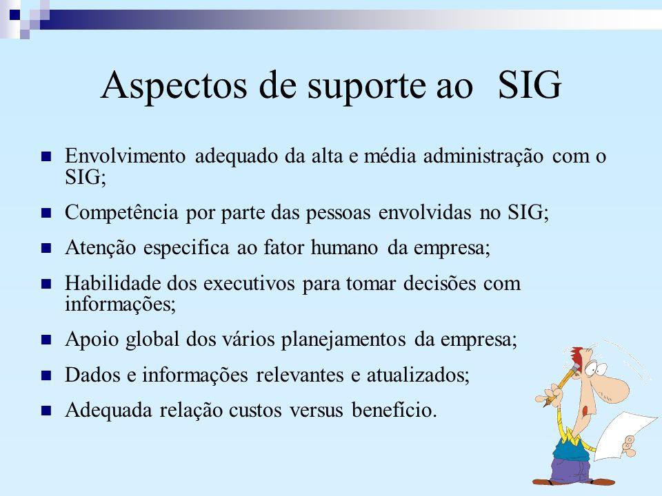 Aspectos de suporte ao SIG Envolvimento adequado da alta e média administração com o SIG; Competência por parte das pessoas envolvidas no SIG; Atenção