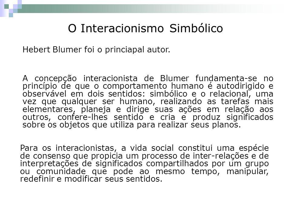 O Interacionismo Simbólico A concepção interacionista de Blumer fundamenta-se no princípio de que o comportamento humano é autodirigido e observável e