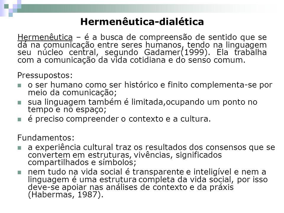 Hermenêutica-dialética Pressupostos: o ser humano como ser histórico e finito complementa-se por meio da comunicação; sua linguagem também é limitada,ocupando um ponto no tempo e no espaço; é preciso compreender o contexto e a cultura.