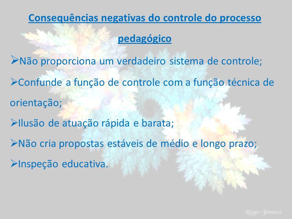 Consequências negativas do controle do processo pedagógico Não proporciona um verdadeiro sistema de controle; Confunde a função de controle com a funç