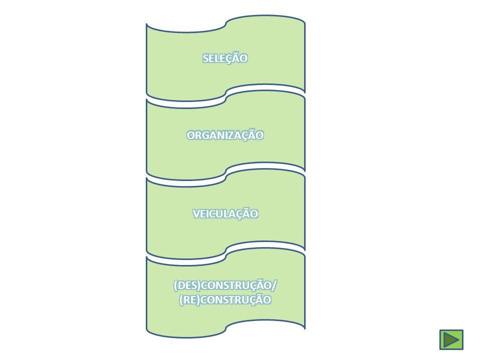 Seleção O currículo é um recorte intencional (Pedra) (apectos geohistóricos – cultura – poder – ideologia) Níveis em que se distribuem as decisões sobre currículo, segundo Gimeno Sacristán (2000): as instâncias do Estado, as comunidades autônomas, as escolas e professores.