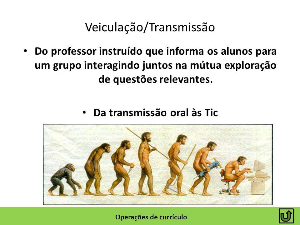 Veiculação/Transmissão Do professor instruído que informa os alunos para um grupo interagindo juntos na mútua exploração de questões relevantes. Da tr