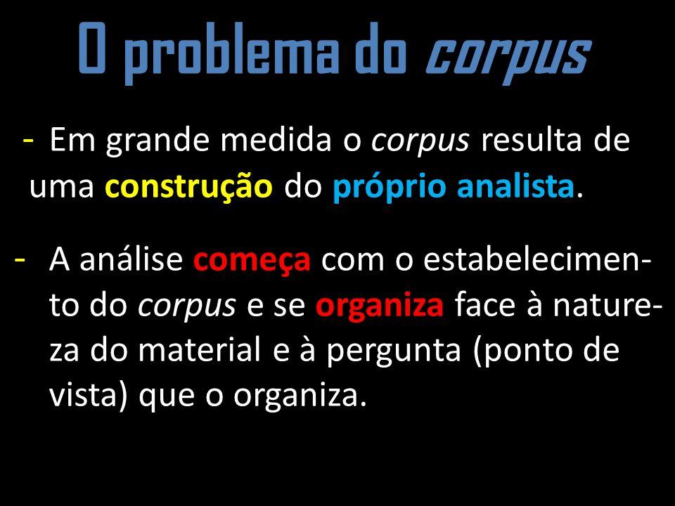 O problema do corpus - Em grande medida o corpus resulta de uma construção do próprio analista. - A análise começa com o estabelecimen- to do corpus e