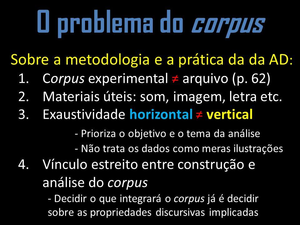 O problema do corpus Sobre a metodologia e a prática da da AD : 1.Corpus experimental arquivo (p. 62) 2.Materiais úteis: som, imagem, letra etc. 3.Exa