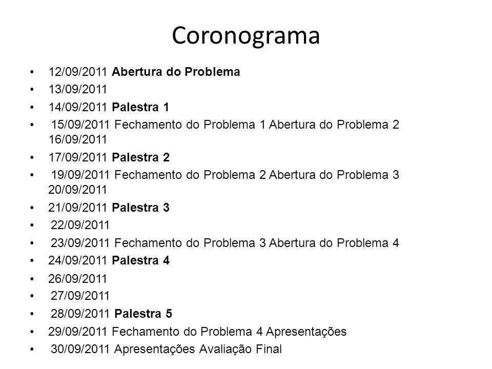 Coronograma 12/09/2011 Abertura do Problema 13/09/2011 14/09/2011 Palestra 1 15/09/2011 Fechamento do Problema 1 Abertura do Problema 2 16/09/2011 17/