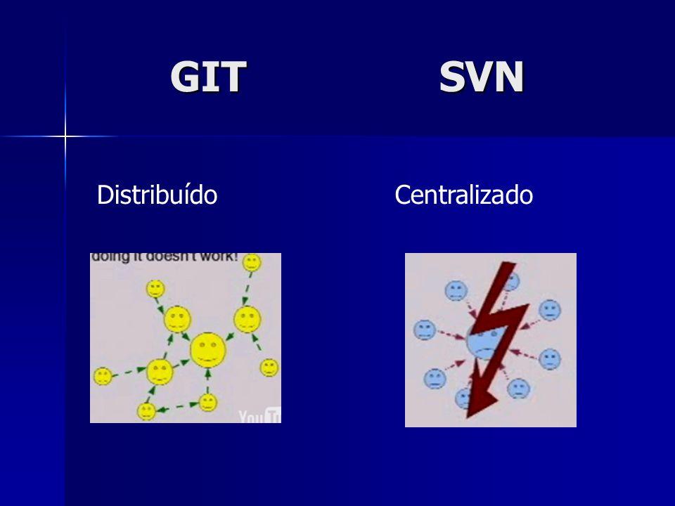 GIT SVN GIT SVN Operações mais rápidas (exceto pull e push) Exige um espaço menor: git clone < svn checkout Operações mais lentas Exige um espaço maior: cada subdiretório do projeto tem um diretório.svn/