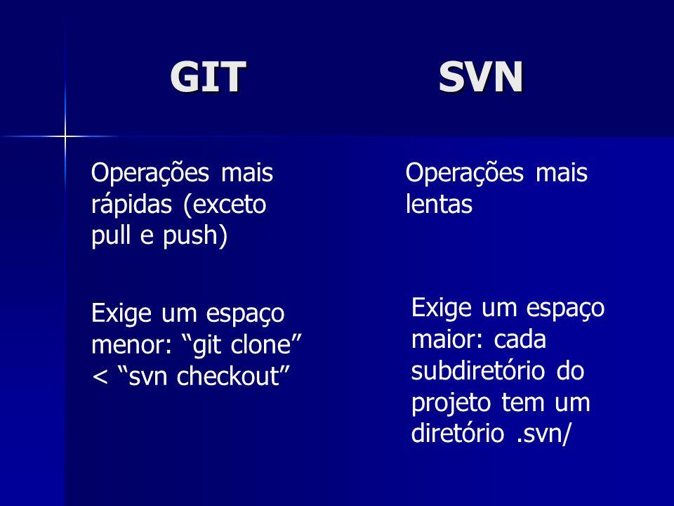 GIT SVN GIT SVN Operações mais rápidas (exceto pull e push) Exige um espaço menor: git clone < svn checkout Operações mais lentas Exige um espaço maio