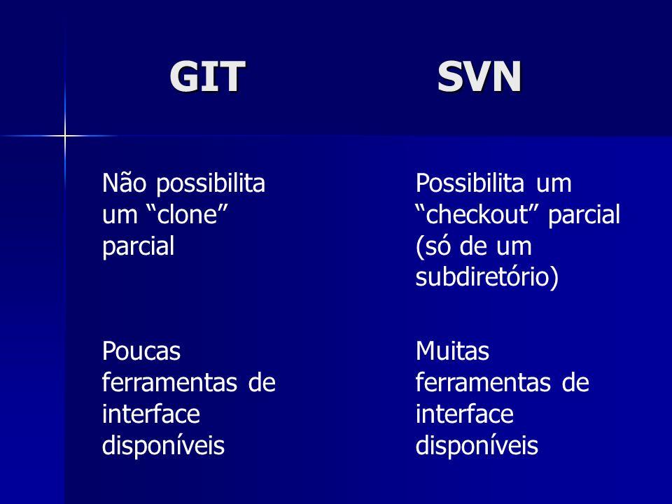 GIT SVN GIT SVN Não possibilita um clone parcial Possibilita um checkout parcial (só de um subdiretório) Poucas ferramentas de interface disponíveis Muitas ferramentas de interface disponíveis