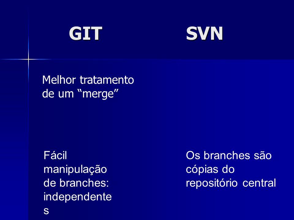 GIT SVN GIT SVN Melhor tratamento de um merge Fácil manipulação de branches: independente s Os branches são cópias do repositório central