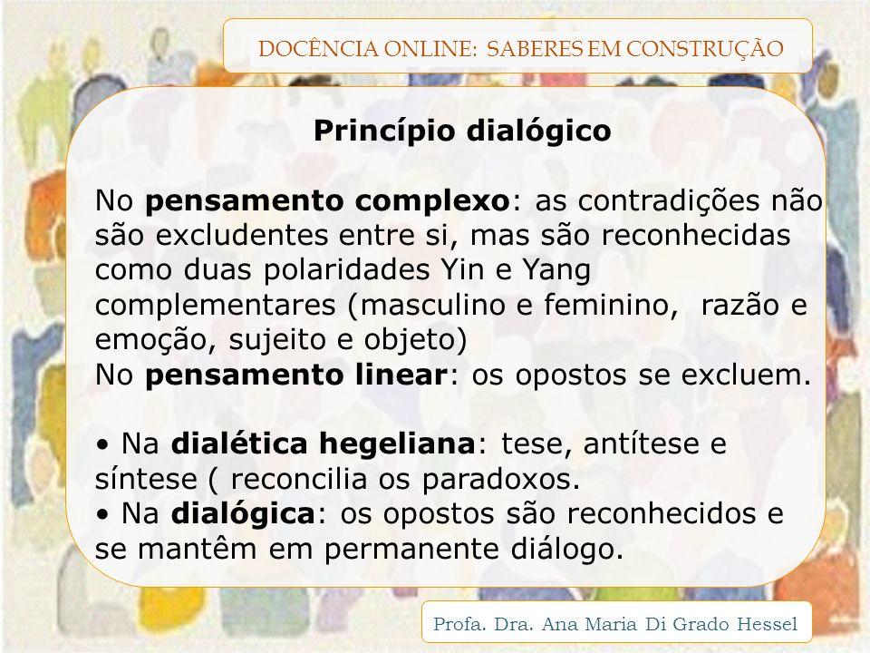 DOCÊNCIA ONLINE: SABERES EM CONSTRUÇÃO Profa. Dra. Ana Maria Di Grado Hessel Princípio dialógico No pensamento complexo: as contradições não são exclu