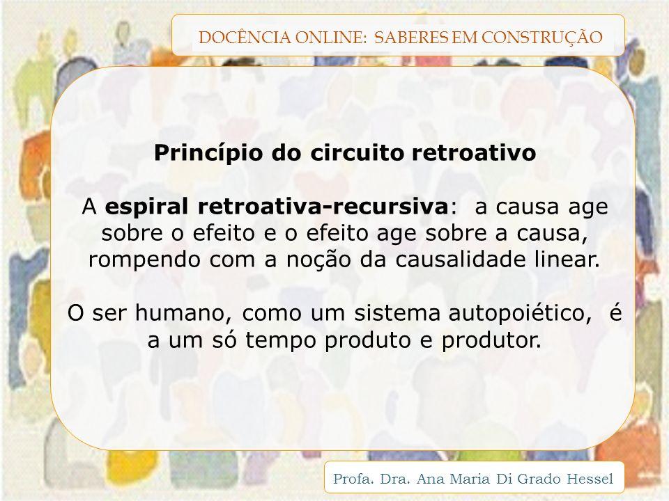DOCÊNCIA ONLINE: SABERES EM CONSTRUÇÃO Profa. Dra. Ana Maria Di Grado Hessel Princípio do circuito retroativo A espiral retroativa-recursiva: a causa