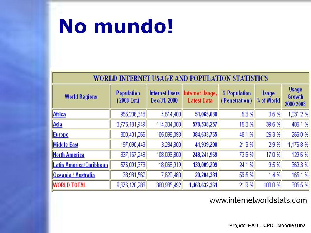 No mundo! http://www.internetworldstats.com Projeto EAD – CPD - Moodle Ufba